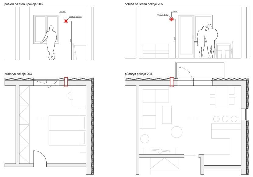 příklad projektu s umístěním jednotek Ventulo v bytě