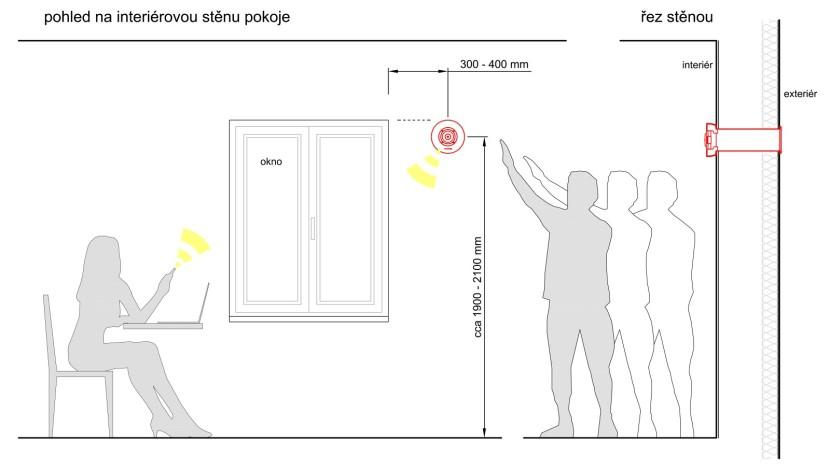 základní schéma pro umístění jednotky do obvodové zdi