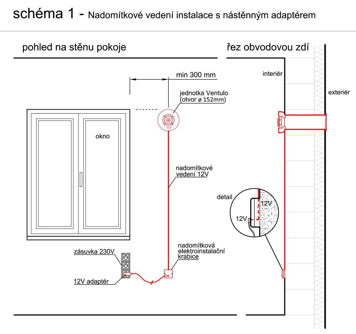 schéma 1 elektroinstalace jednotky Ventulo