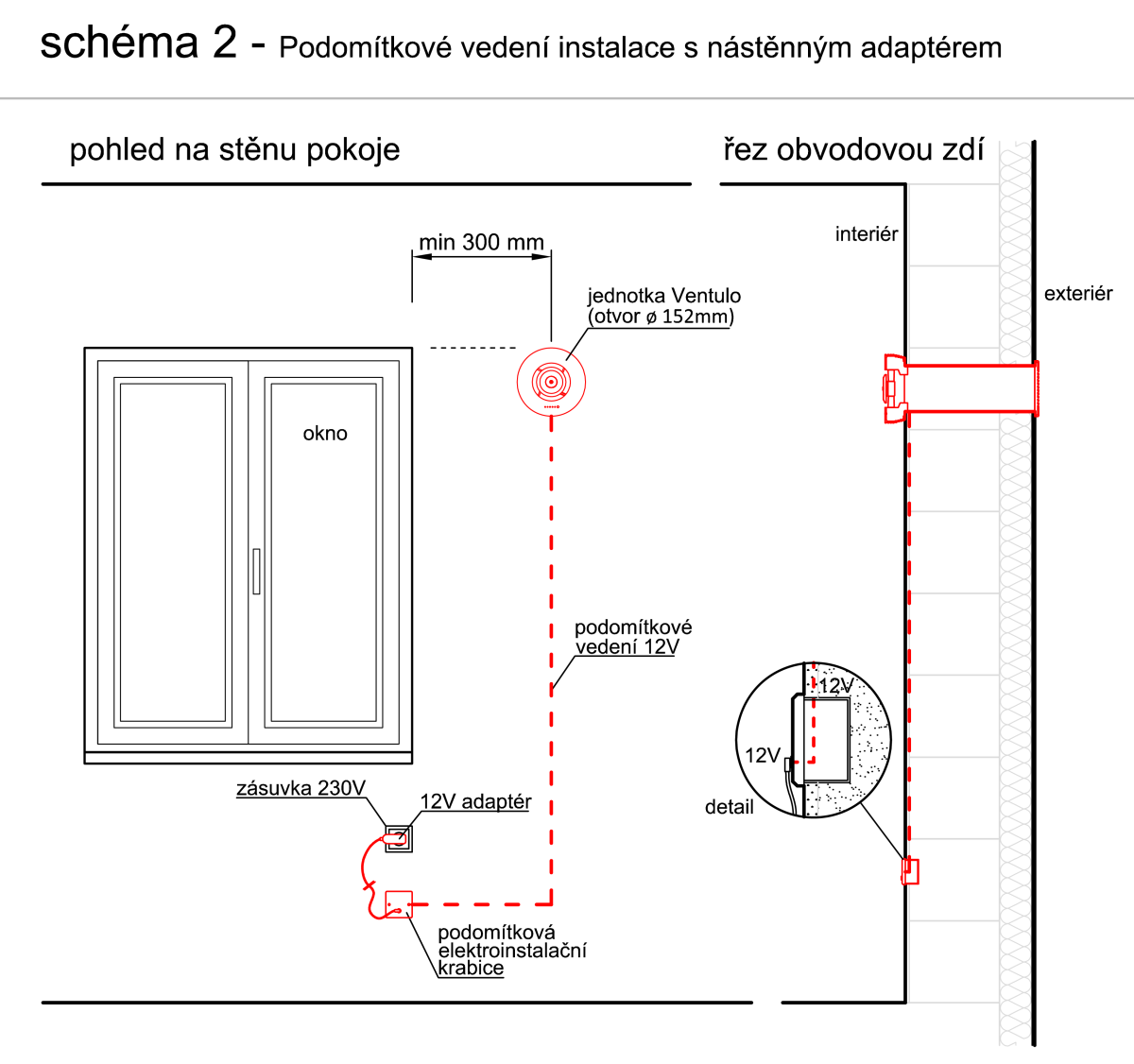schéma 2 elektroinstalace jednotky Ventulo