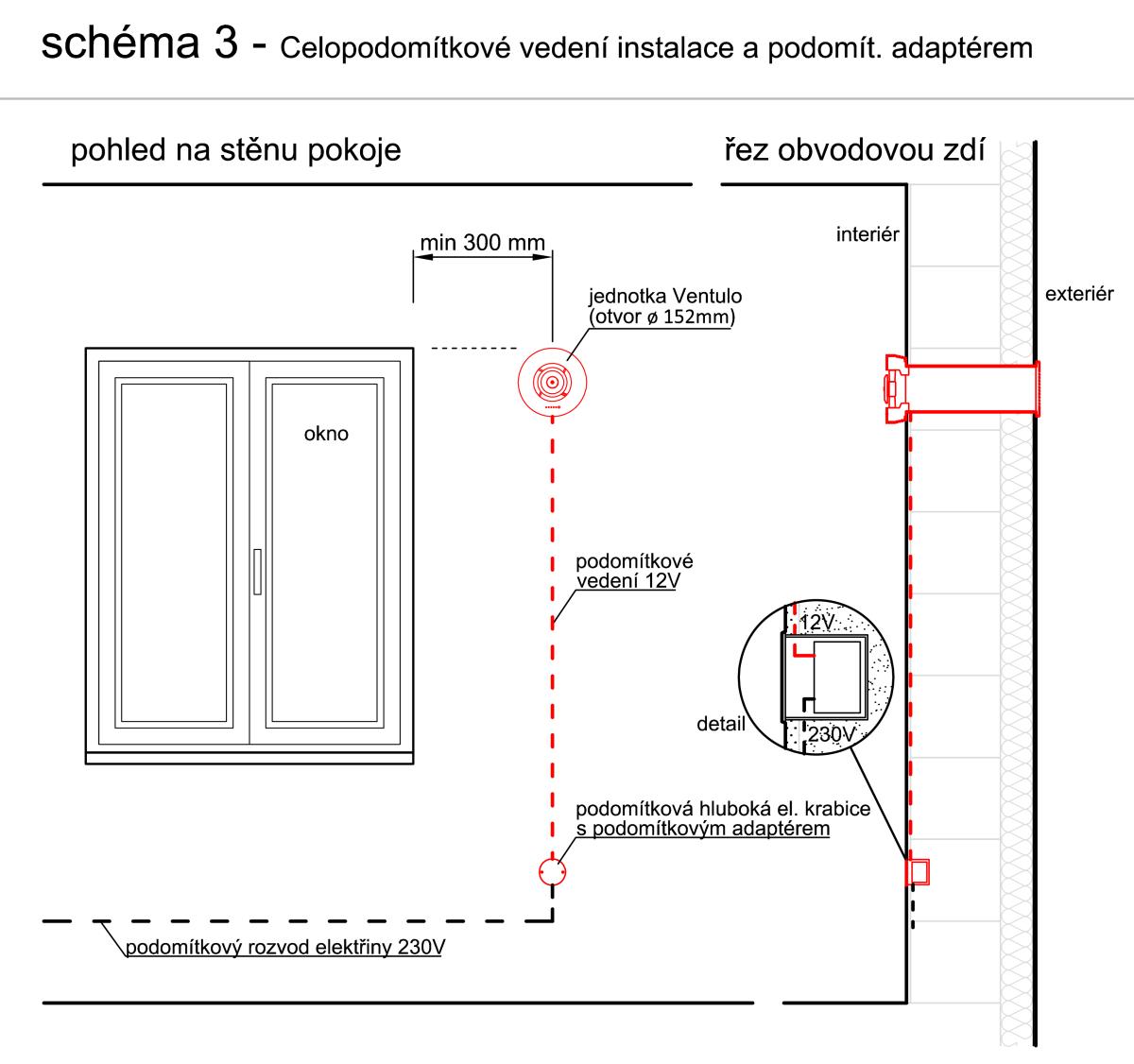 schéma 3 elektroinstalace jednotky Ventulo